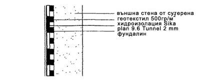 Hydroisolation 5